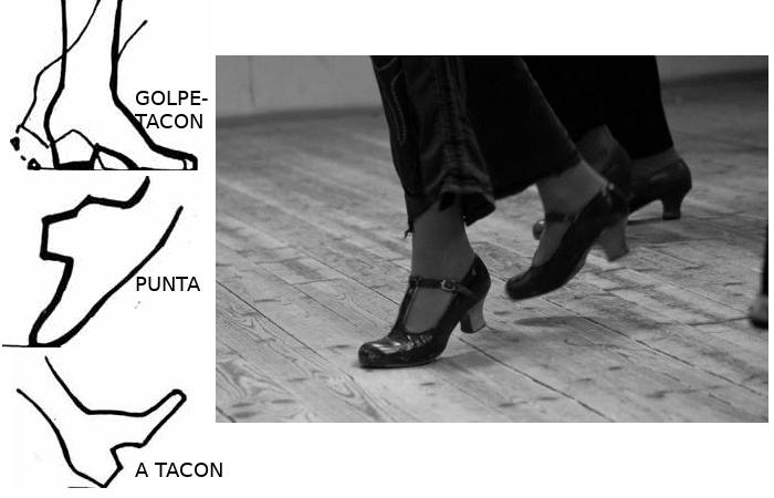 Часть испанской культуры разнообразие танца фламенко, фото № 5